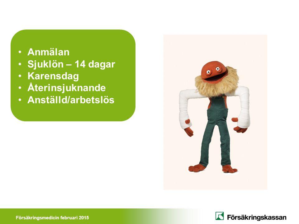 Anmälan Sjuklön – 14 dagar Karensdag Återinsjuknande Anställd/arbetslös