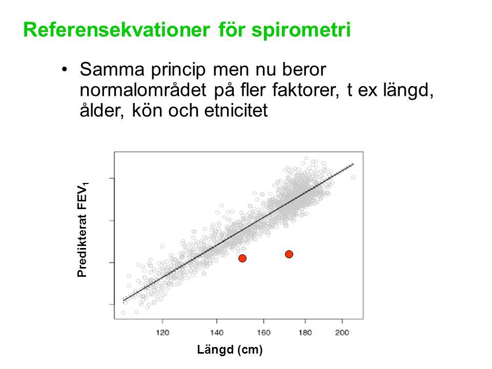 Referensekvationer för spirometri
