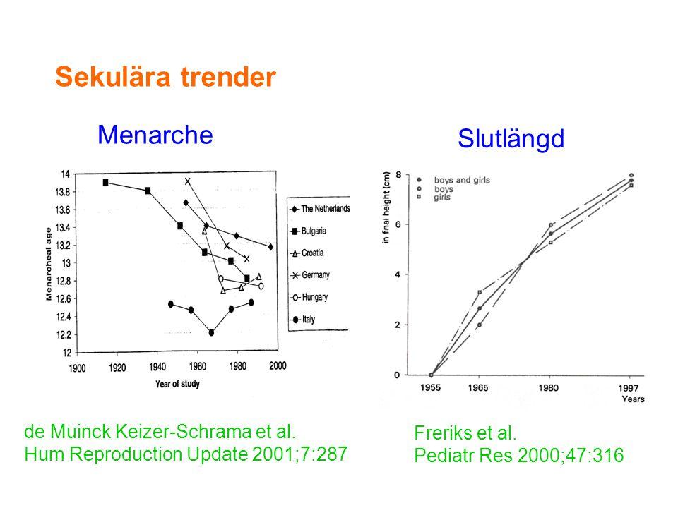 Sekulära trender Menarche Slutlängd de Muinck Keizer-Schrama et al.