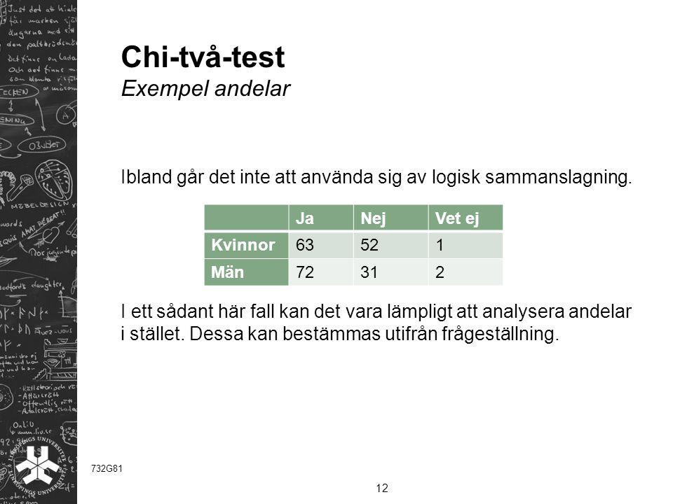 Chi-två-test Exempel andelar