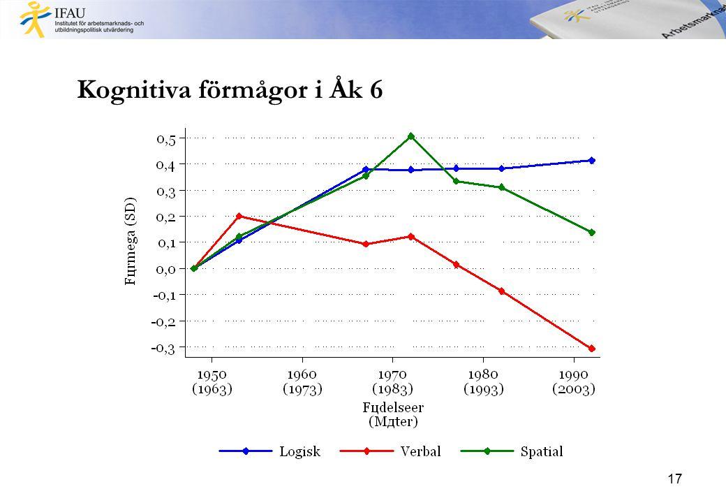 Kognitiva förmågor i Åk 6
