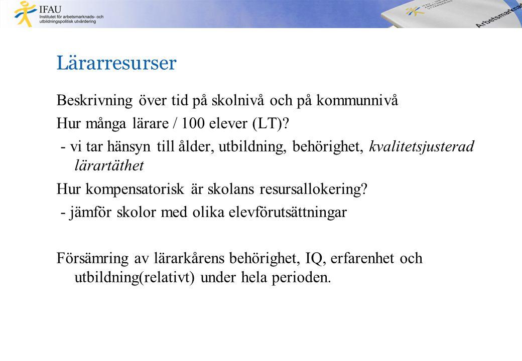 Lärarresurser