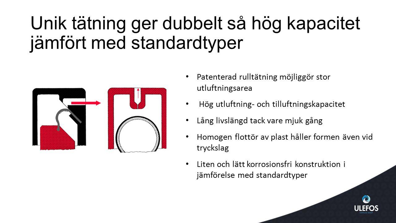 Unik tätning ger dubbelt så hög kapacitet jämfört med standardtyper