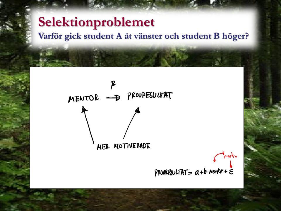 Selektionproblemet Varför gick student A åt vänster och student B höger Rita in diagram som sociologerna.