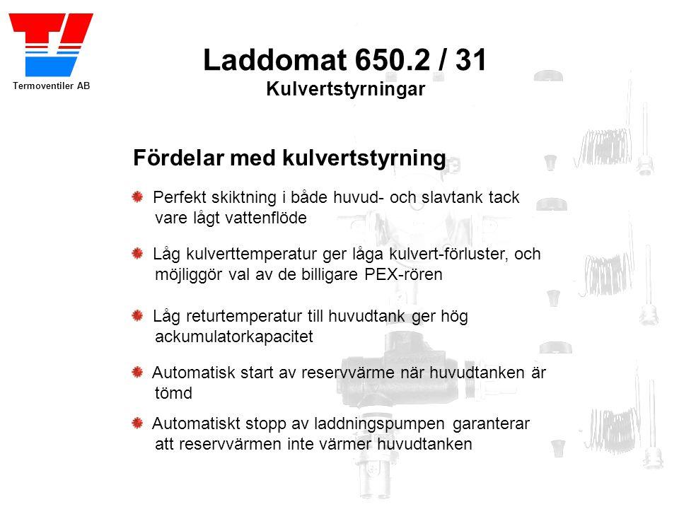 Laddomat 650.2 / 31 Kulvertstyrningar Fördelar med kulvertstyrning