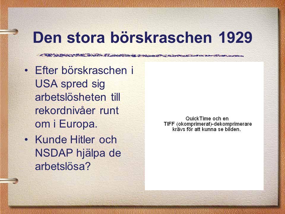 Den stora börskraschen 1929