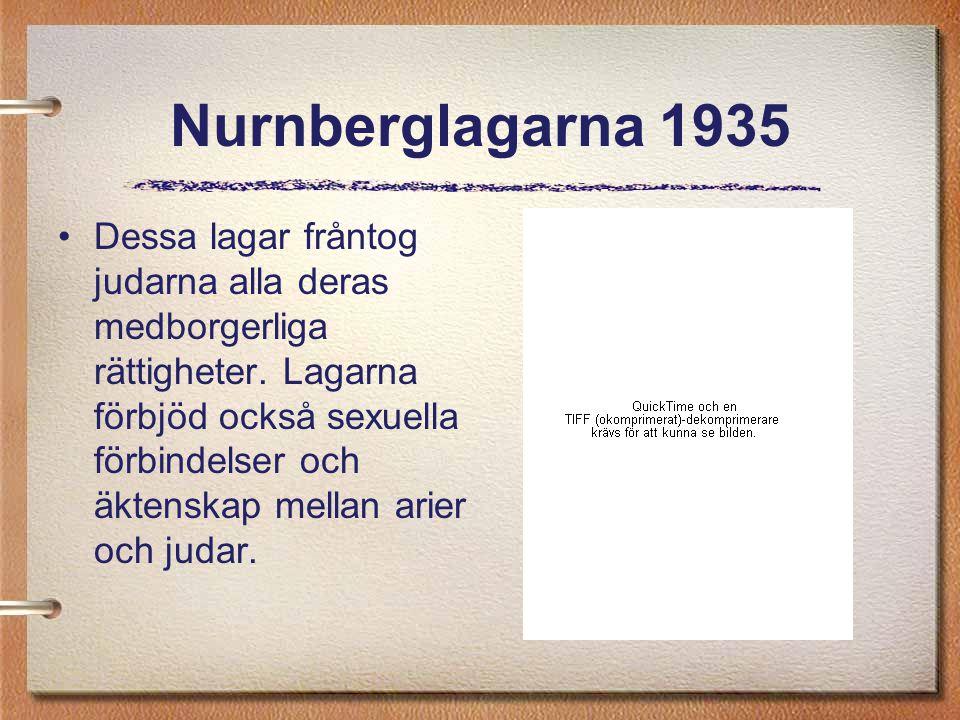 Nurnberglagarna 1935