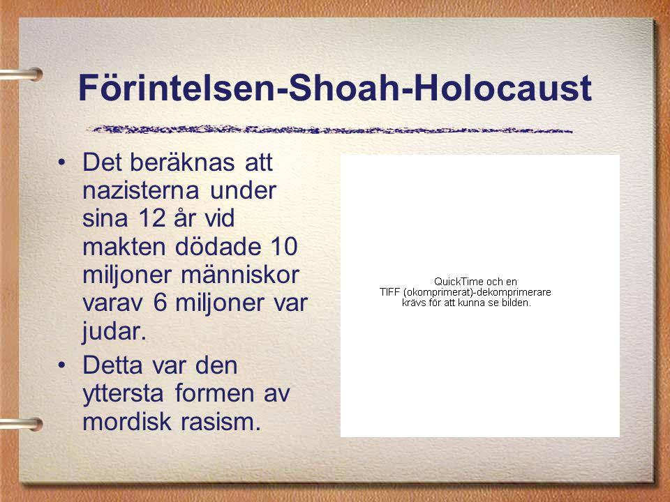 Förintelsen-Shoah-Holocaust