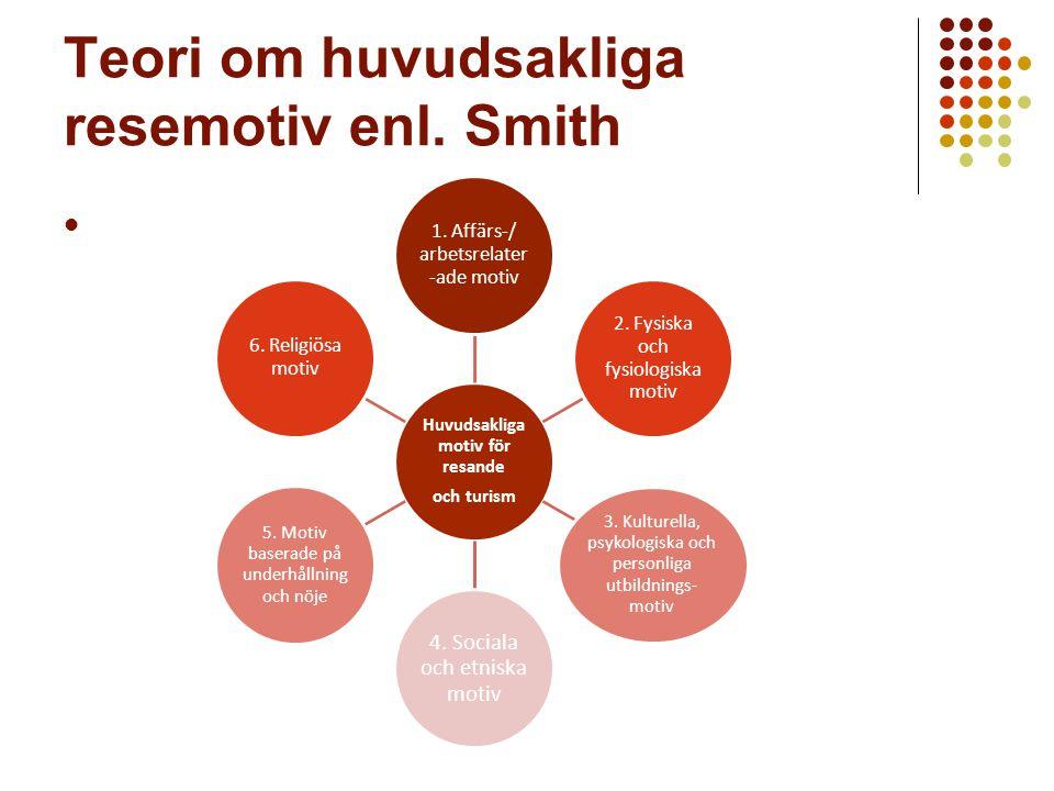 Teori om huvudsakliga resemotiv enl. Smith