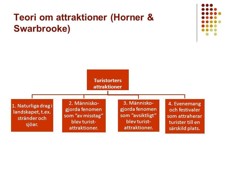 Teori om attraktioner (Horner & Swarbrooke)