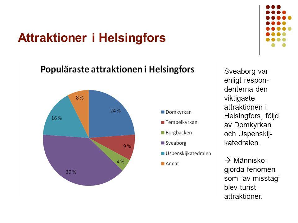 Attraktioner i Helsingfors