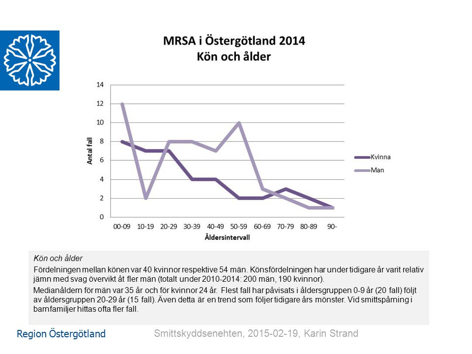 MRSA halvårsstatistik 2014