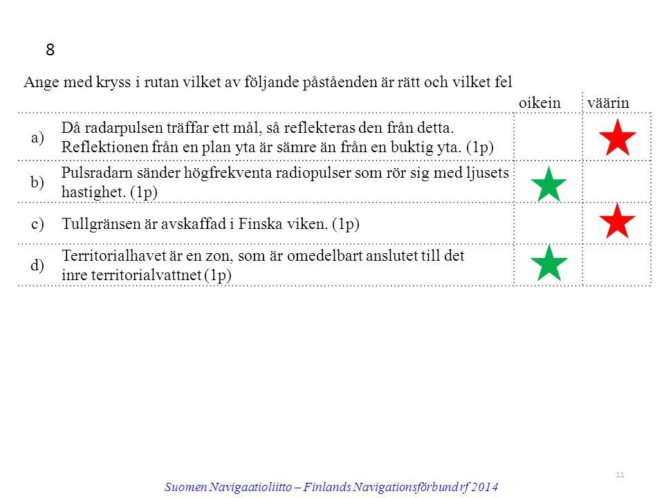 Suomen Navigaatioliitto – Finlands Navigationsförbund rf 2014