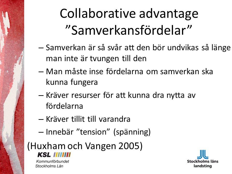 Collaborative advantage Samverkansfördelar