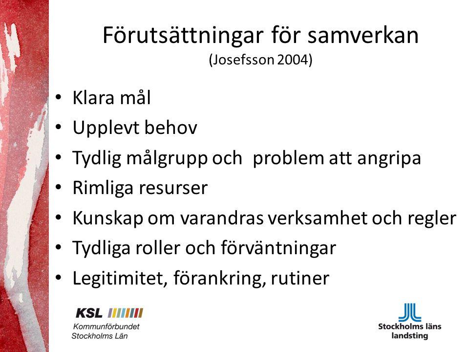 Förutsättningar för samverkan (Josefsson 2004)