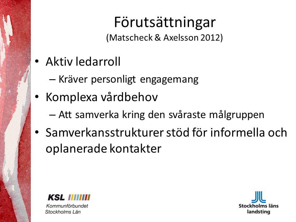 Förutsättningar (Matscheck & Axelsson 2012)
