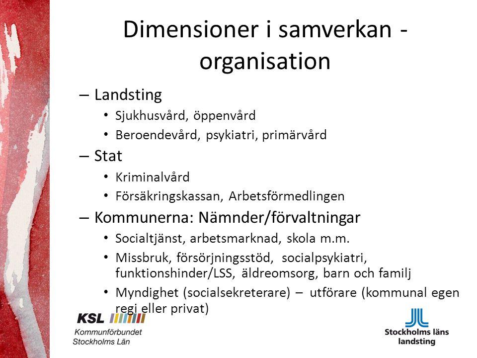 Dimensioner i samverkan - organisation