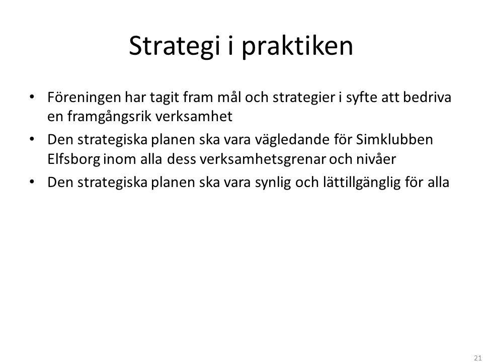 Strategi i praktiken Föreningen har tagit fram mål och strategier i syfte att bedriva en framgångsrik verksamhet.