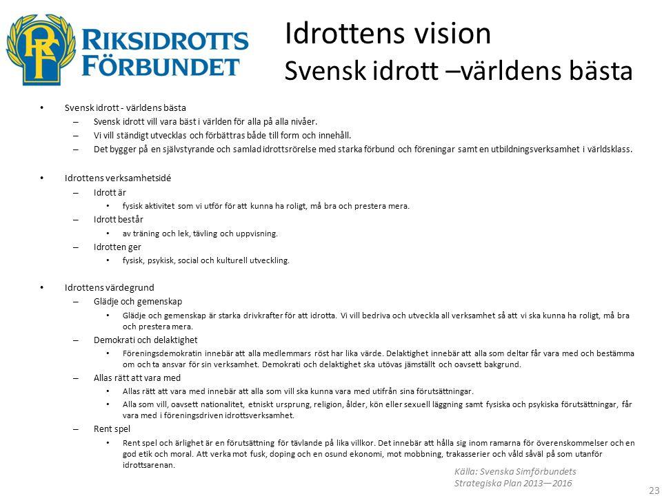 Idrottens vision Svensk idrott –världens bästa