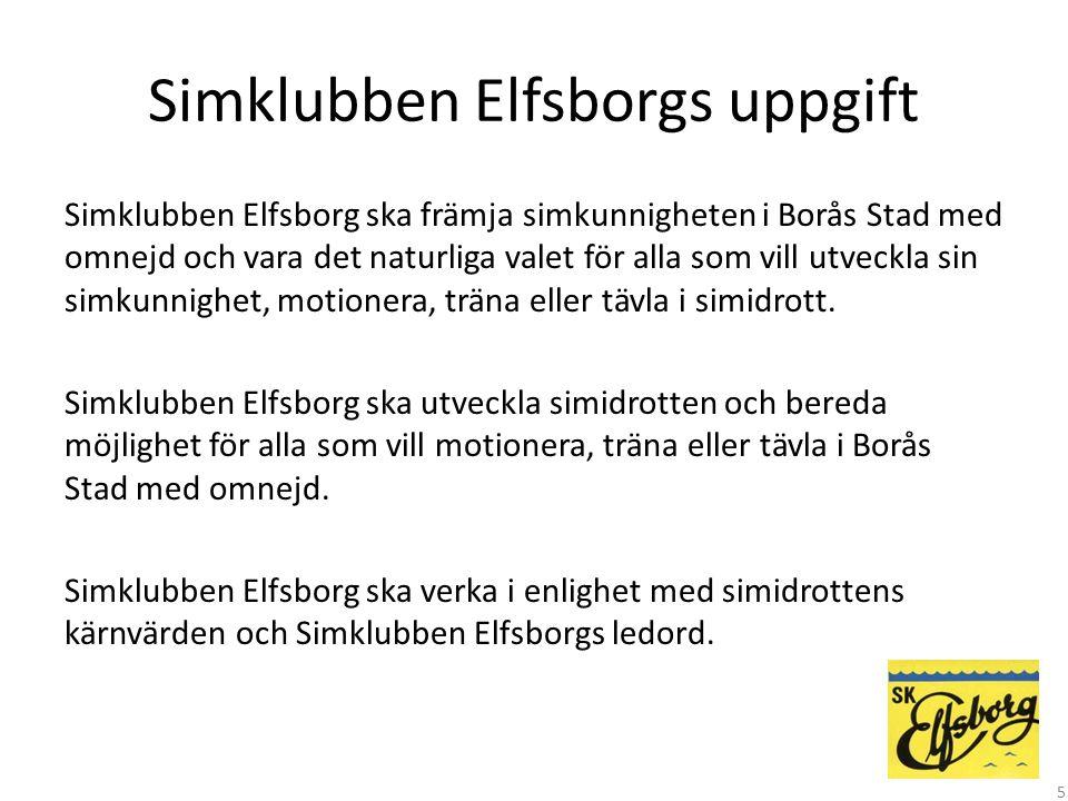 Simklubben Elfsborgs uppgift