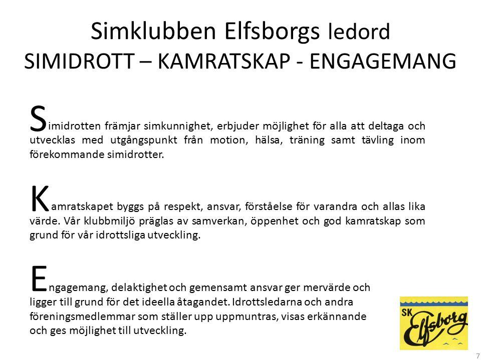 Simklubben Elfsborgs ledord SIMIDROTT – KAMRATSKAP - ENGAGEMANG