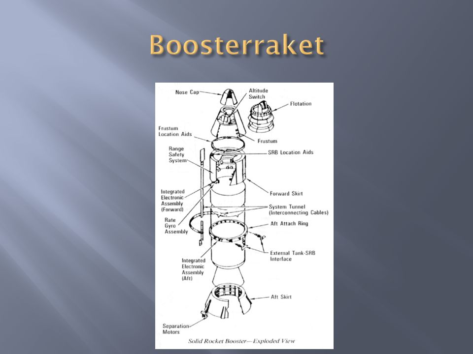 Boosterraket Solid Rocket Boosters