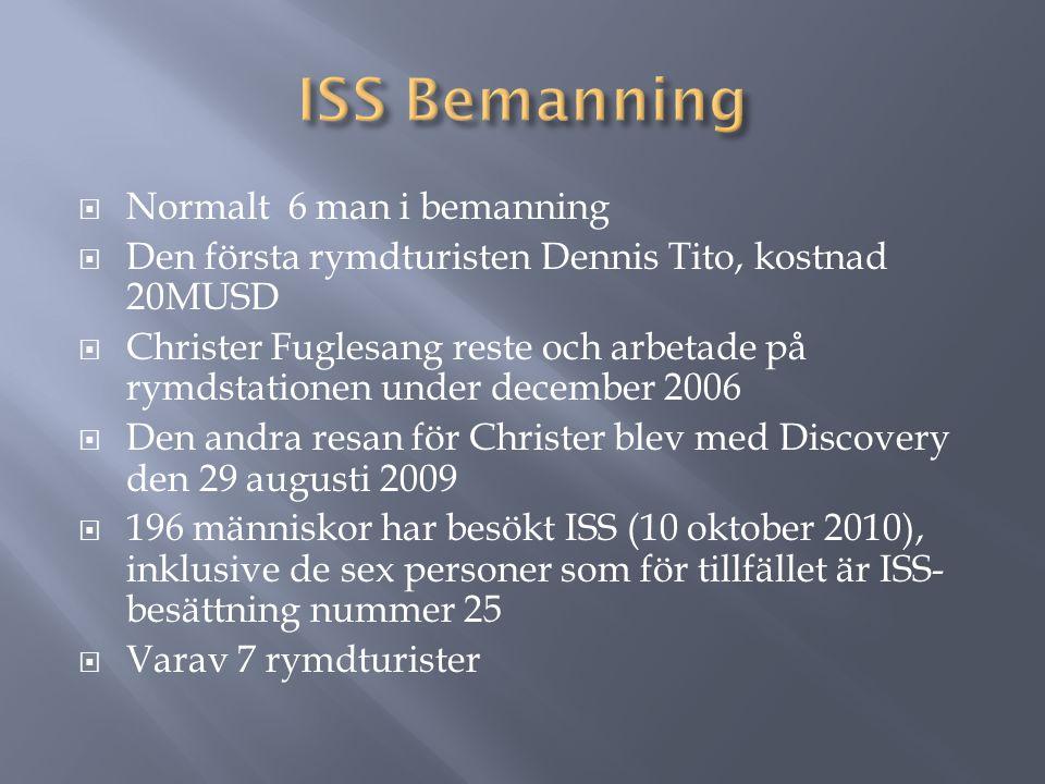 ISS Bemanning Normalt 6 man i bemanning