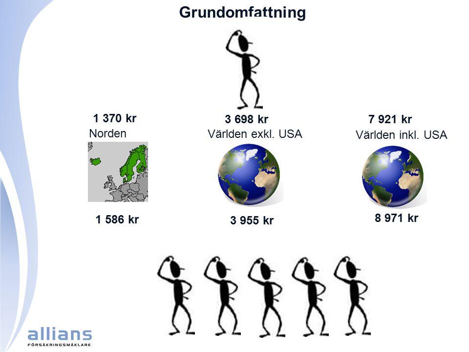 Grundomfattning 1 370 kr 3 698 kr 7 921 kr Norden Världen exkl. USA