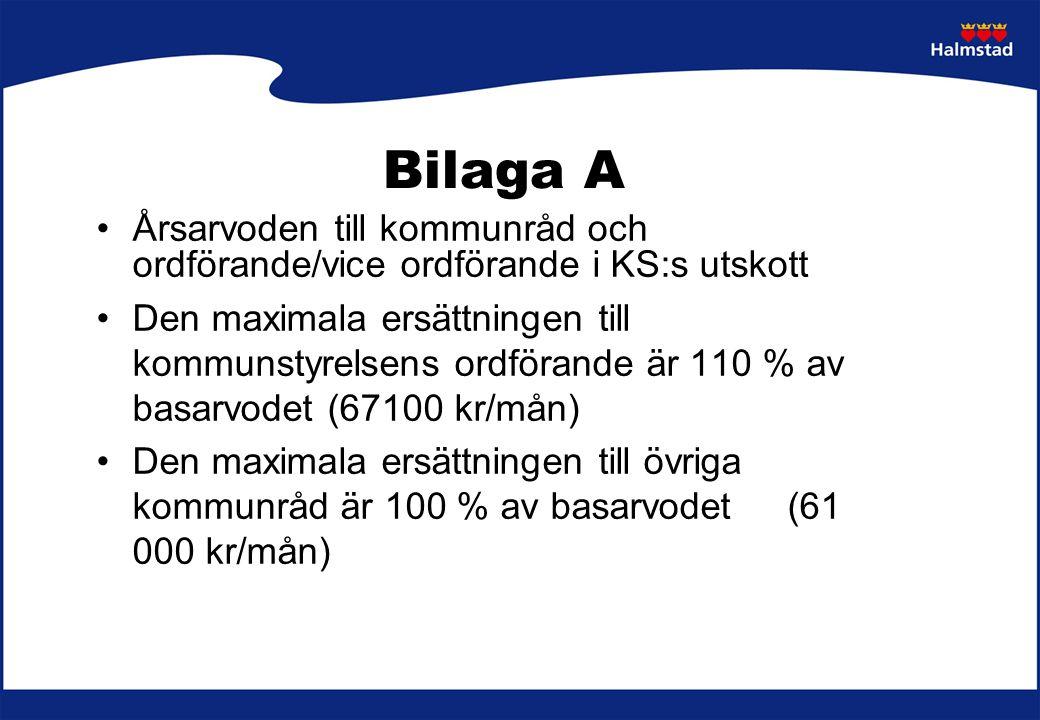 Bilaga A Årsarvoden till kommunråd och ordförande/vice ordförande i KS:s utskott.