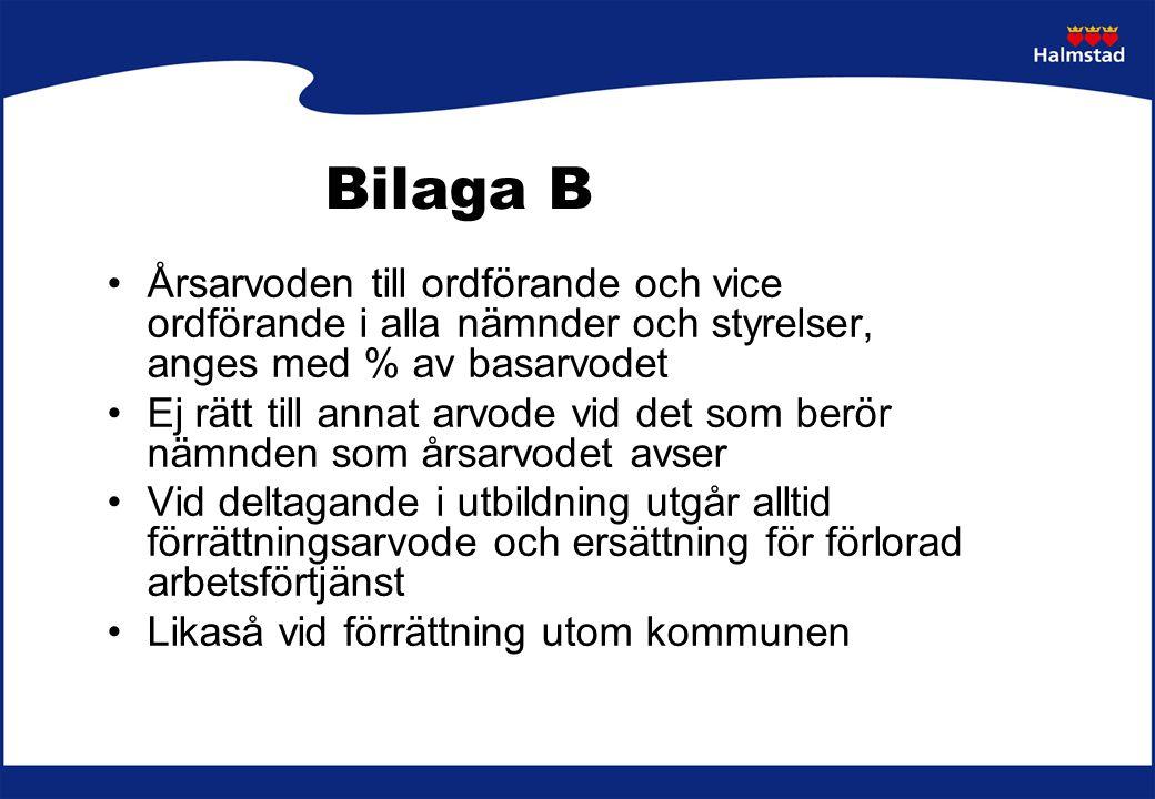 Bilaga B Årsarvoden till ordförande och vice ordförande i alla nämnder och styrelser, anges med % av basarvodet.