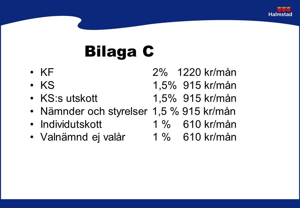 Bilaga C KF 2% 1220 kr/mån KS 1,5% 915 kr/mån