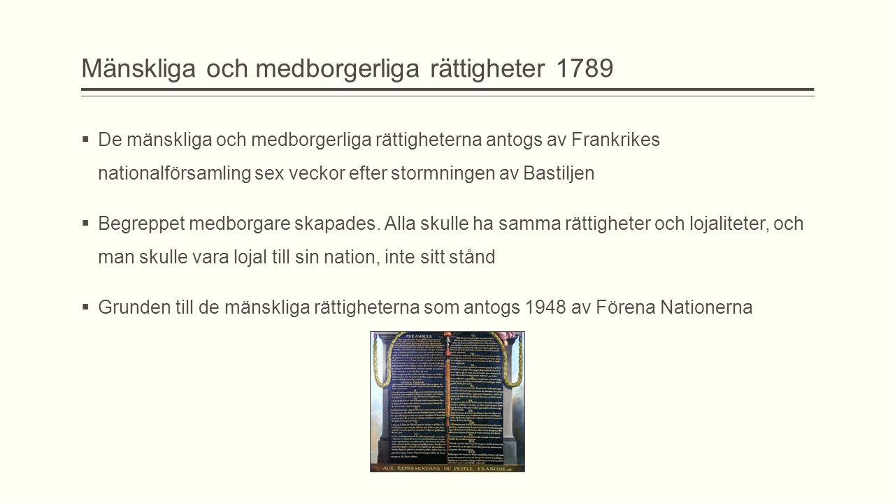 Mänskliga och medborgerliga rättigheter 1789