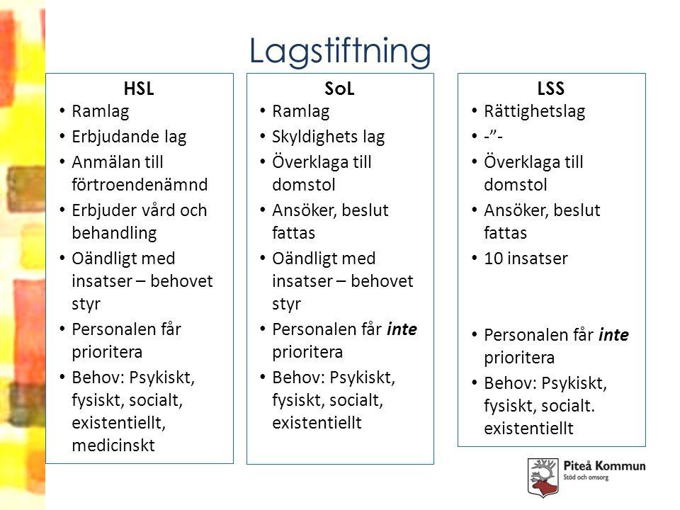 Lagstiftning HSL Ramlag Erbjudande lag Anmälan till förtroendenämnd