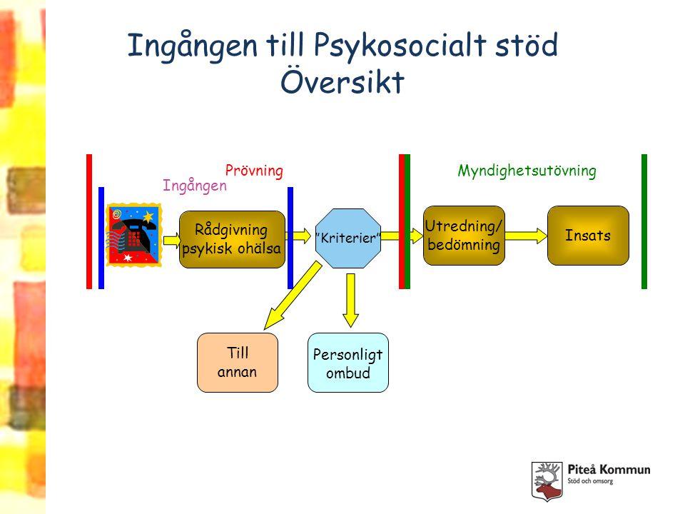 Ingången till Psykosocialt stöd Översikt
