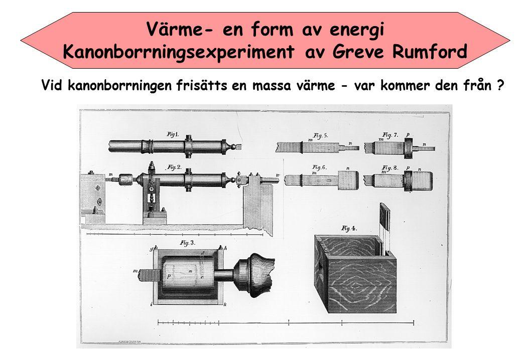 Värme- en form av energi Kanonborrningsexperiment av Greve Rumford