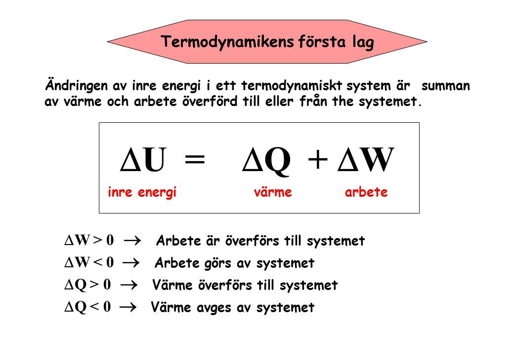 Termodynamikens första lag