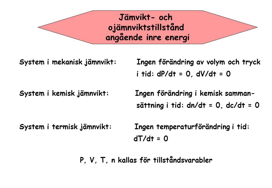 Jämvikt- och ojämnviktstillstånd angående inre energi
