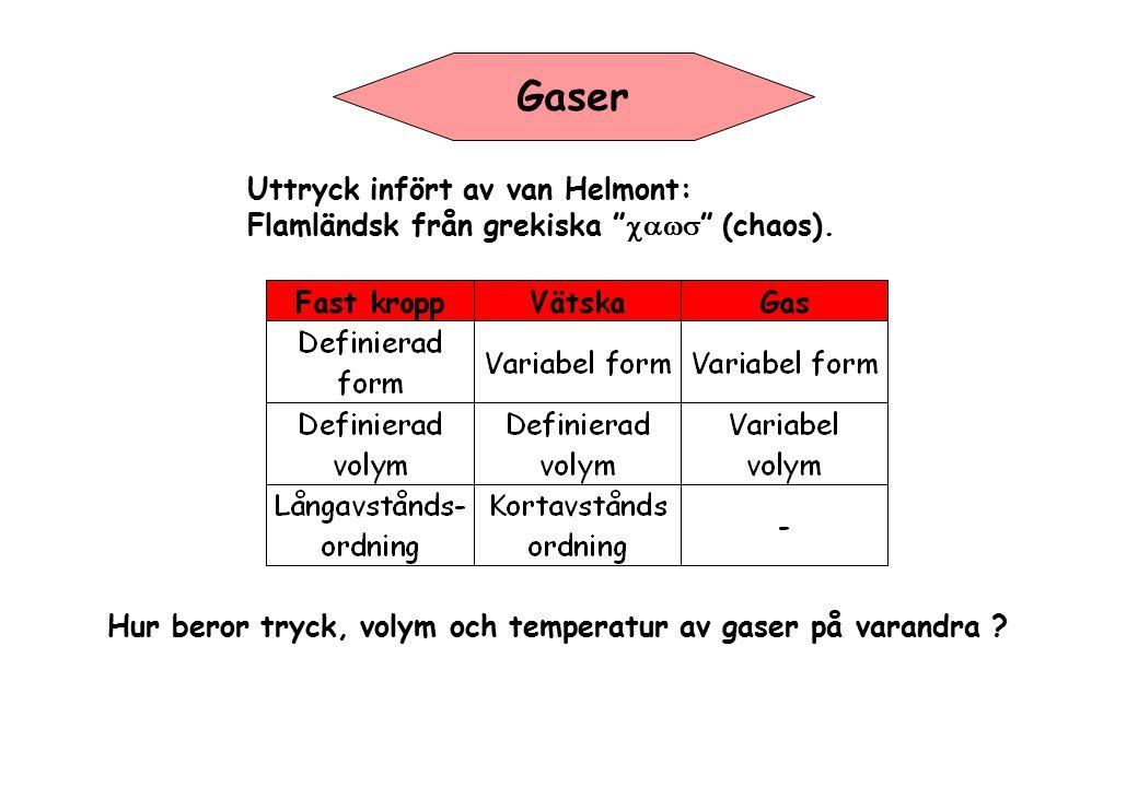 Gaser Uttryck infört av van Helmont: