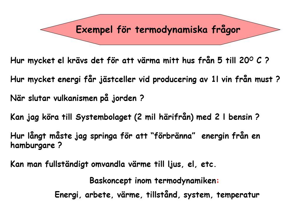 Exempel för termodynamiska frågor