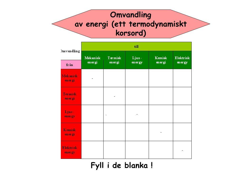 av energi (ett termodynamiskt