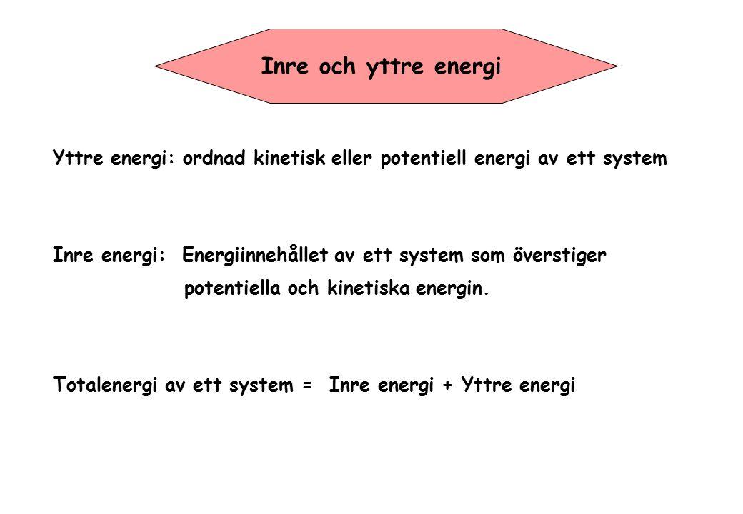 Inre och yttre energi Yttre energi: ordnad kinetisk eller potentiell energi av ett system.