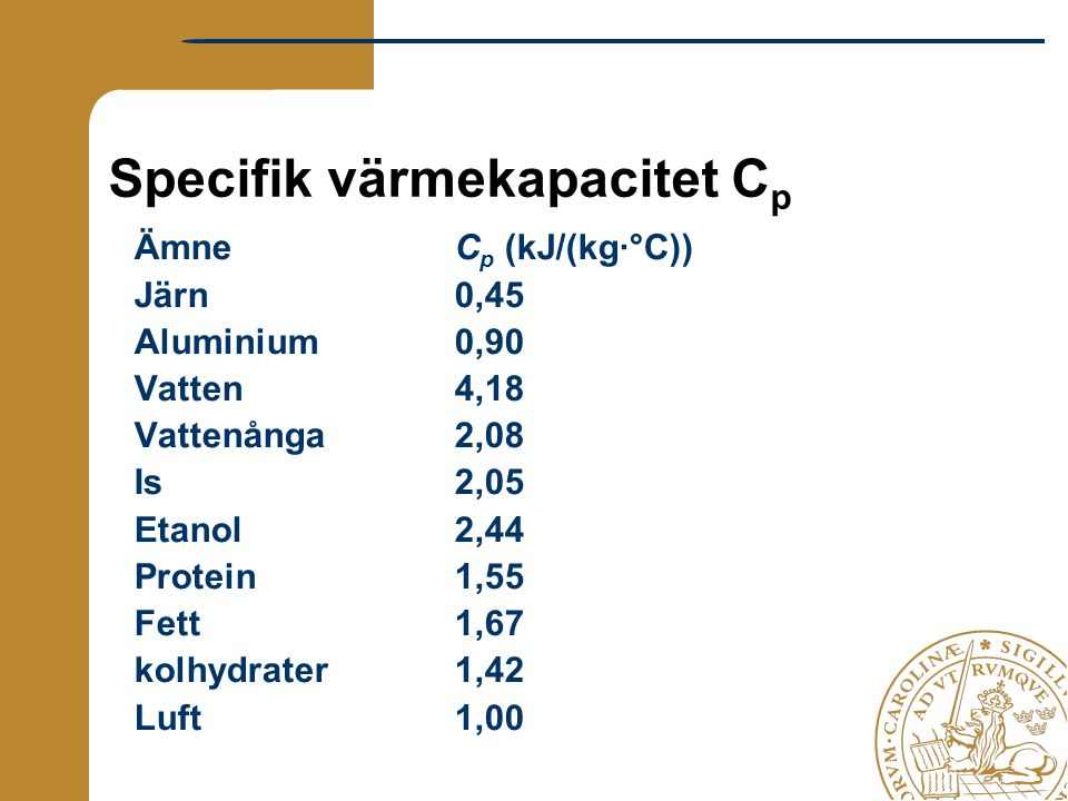 Specifik värmekapacitet Cp