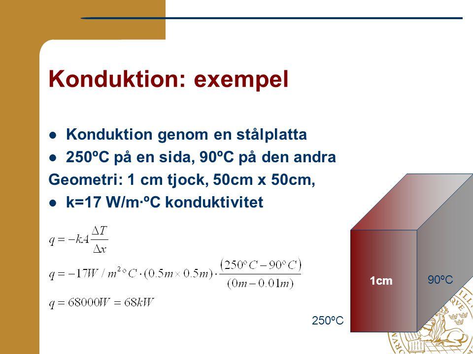 Konduktion: exempel Konduktion genom en stålplatta