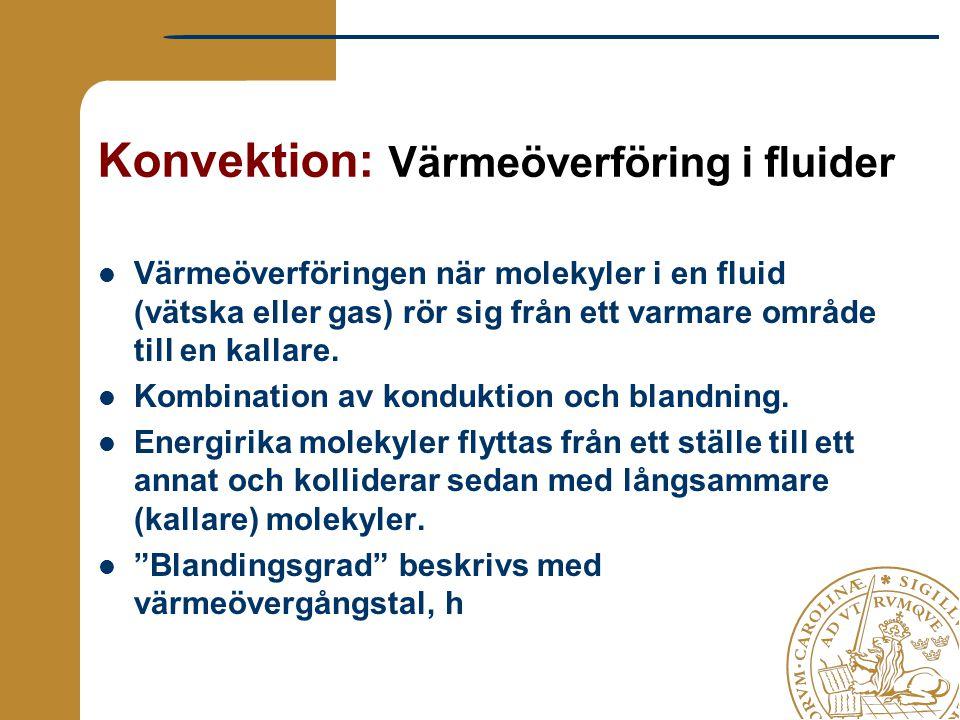 Konvektion: Värmeöverföring i fluider