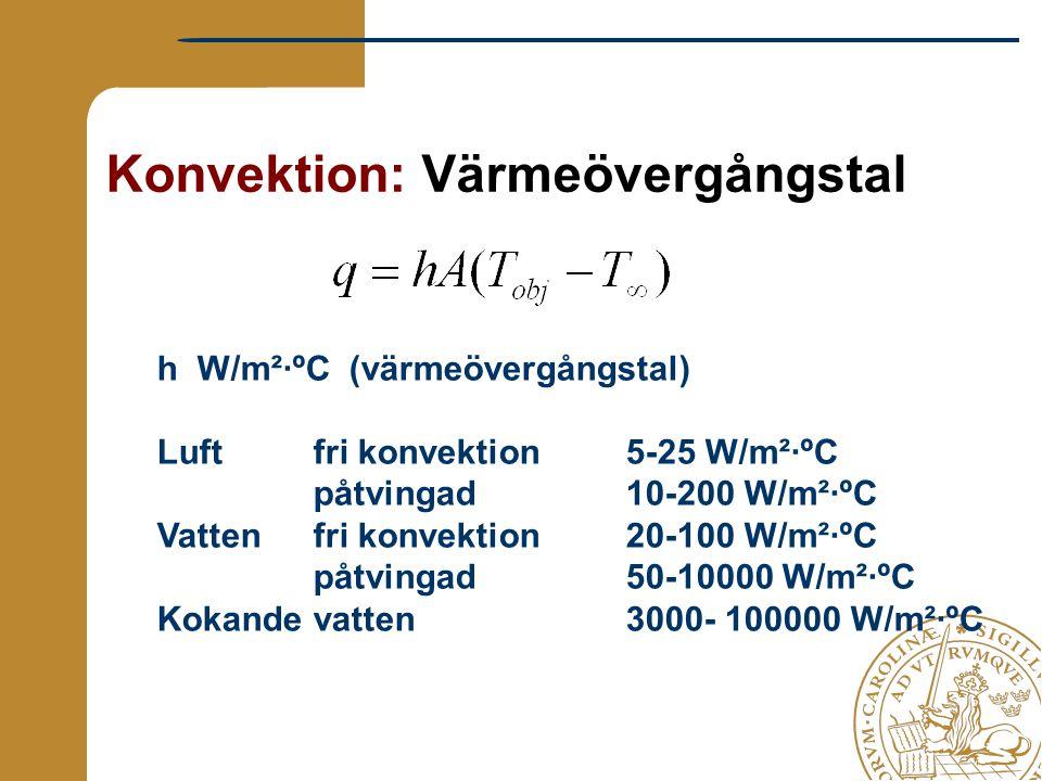 Konvektion: Värmeövergångstal