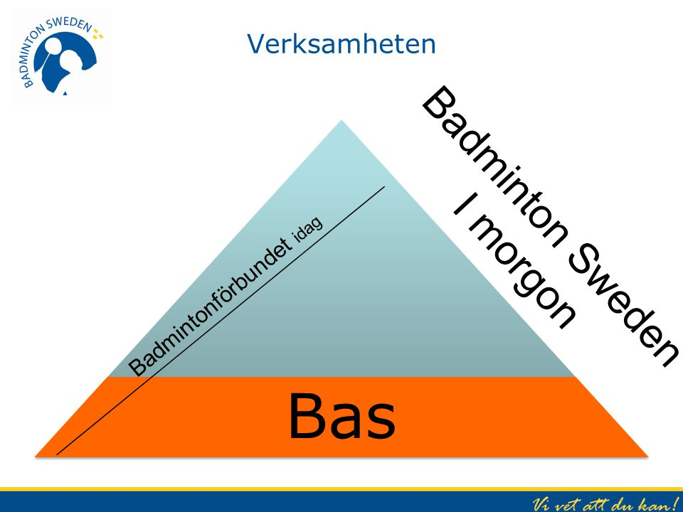 Bas Badminton Sweden I morgon Verksamheten Badmintonförbundet idag