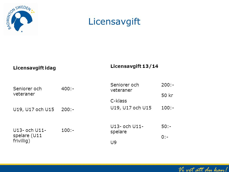 Licensavgift Licensavgift 13/14 Seniorer och veteraner C-klass 200:-