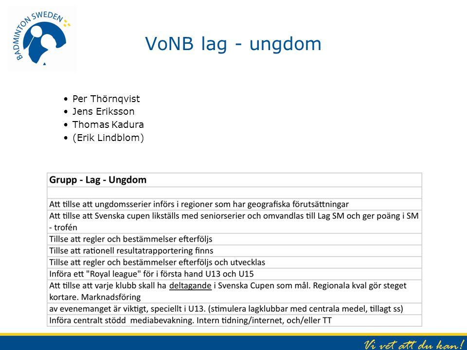 VoNB lag - ungdom Per Thörnqvist Jens Eriksson Thomas Kadura