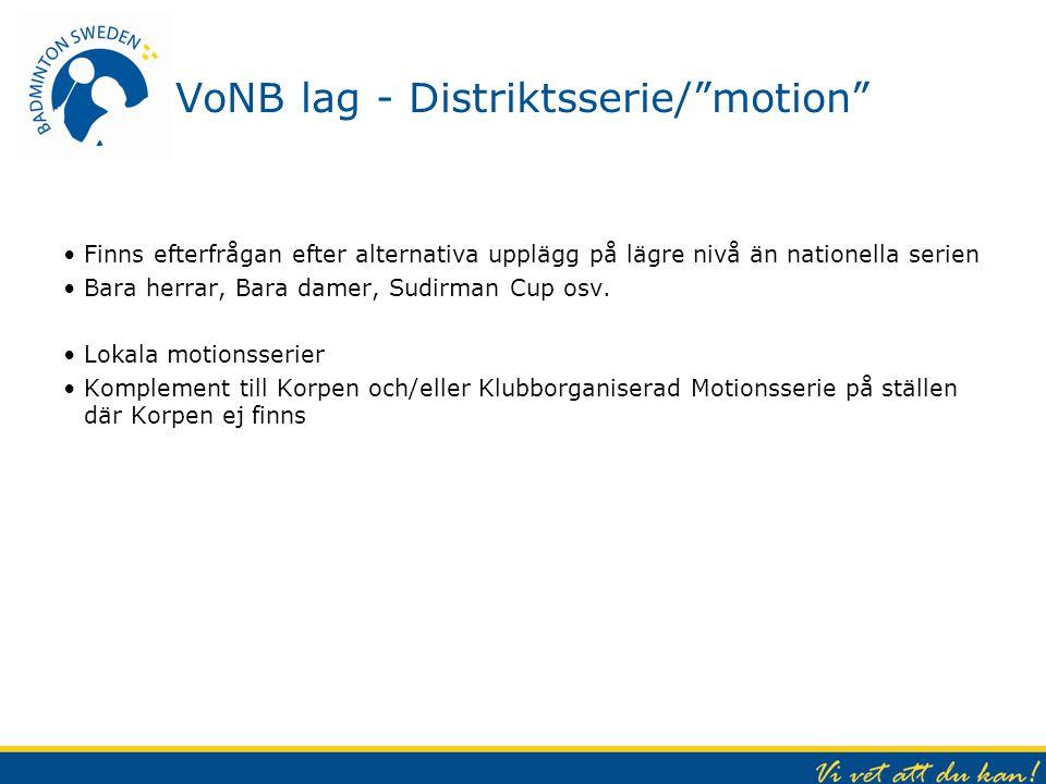 VoNB lag - Distriktsserie/ motion