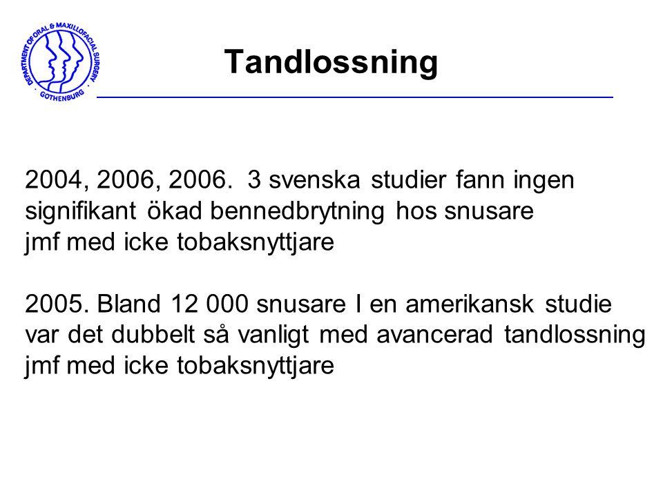 Tandlossning 2004, 2006, 2006. 3 svenska studier fann ingen